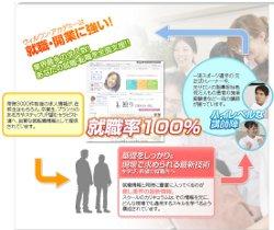 東京リエイチ整体アカデミーの就職サポート